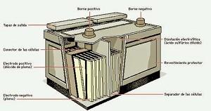 Algo más sobre las baterías de moto